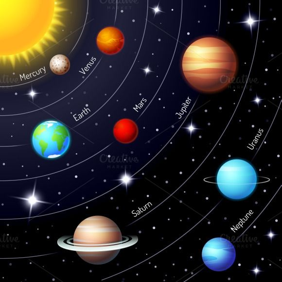 Cute Bulldog Security Diagrams Tiny Tsb Search Square Solar Panel Setup Diagram The Solar System Diagram Old Solar Panel Circuit Diagram Schematic PurpleHow To Install A New Circuit Best 25  Solar System Map Ideas On Pinterest   Map Of Solar System ..