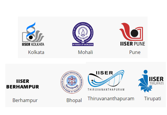 BS-MS Dual Degree Programme 2018 @ IISER [Muliple Cities]: Applications Open