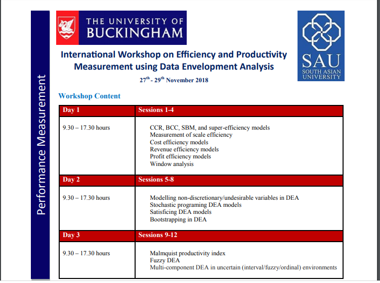 Workshop on Efficiency and Productivity Measurement using