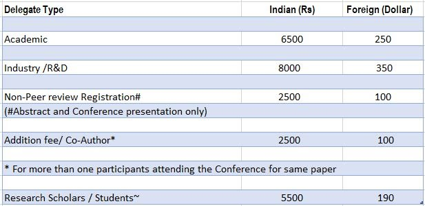 Cfp Conference On Mechanical Engineering Design Ssn College Of Engineering Chennai Apr 18 19 Submit By Feb 28 Noticebard