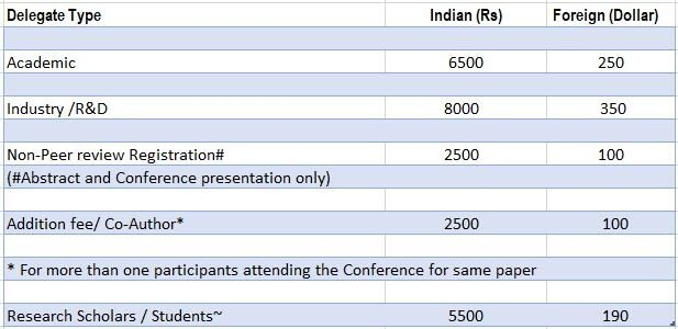 Conference Fee