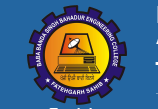 CfP: Conference on Electronics & Communications, Renewable Energy and IoTs-Vision @ BBSV Engineering College, Jalandhar [Sep 6-8]: Submit by June 30