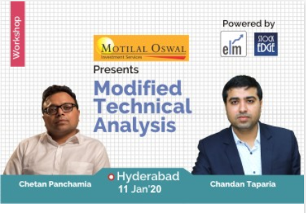 Modified Technical Analysis Workshop Motilal Oswal