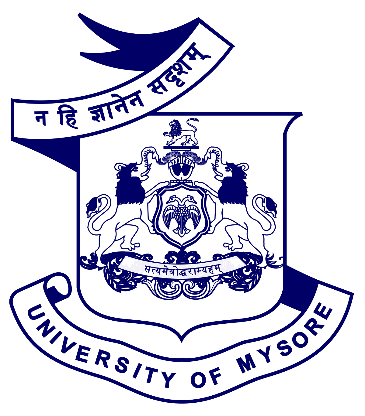 University of Mysore job