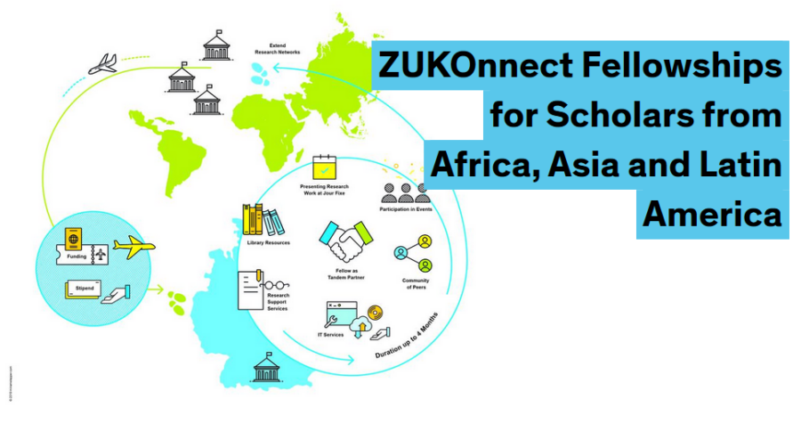 ZUKOnnect Fellowships for Scholars from Africa, Asia & Latin America at University of Konstanz, Germany: Apply by Feb 28