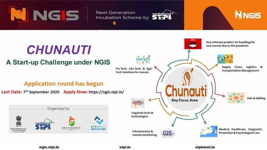 CHUNAUTI – NextGen Startup Challenge Contest by STPI [Funding Support Available]: Register by Sep 7