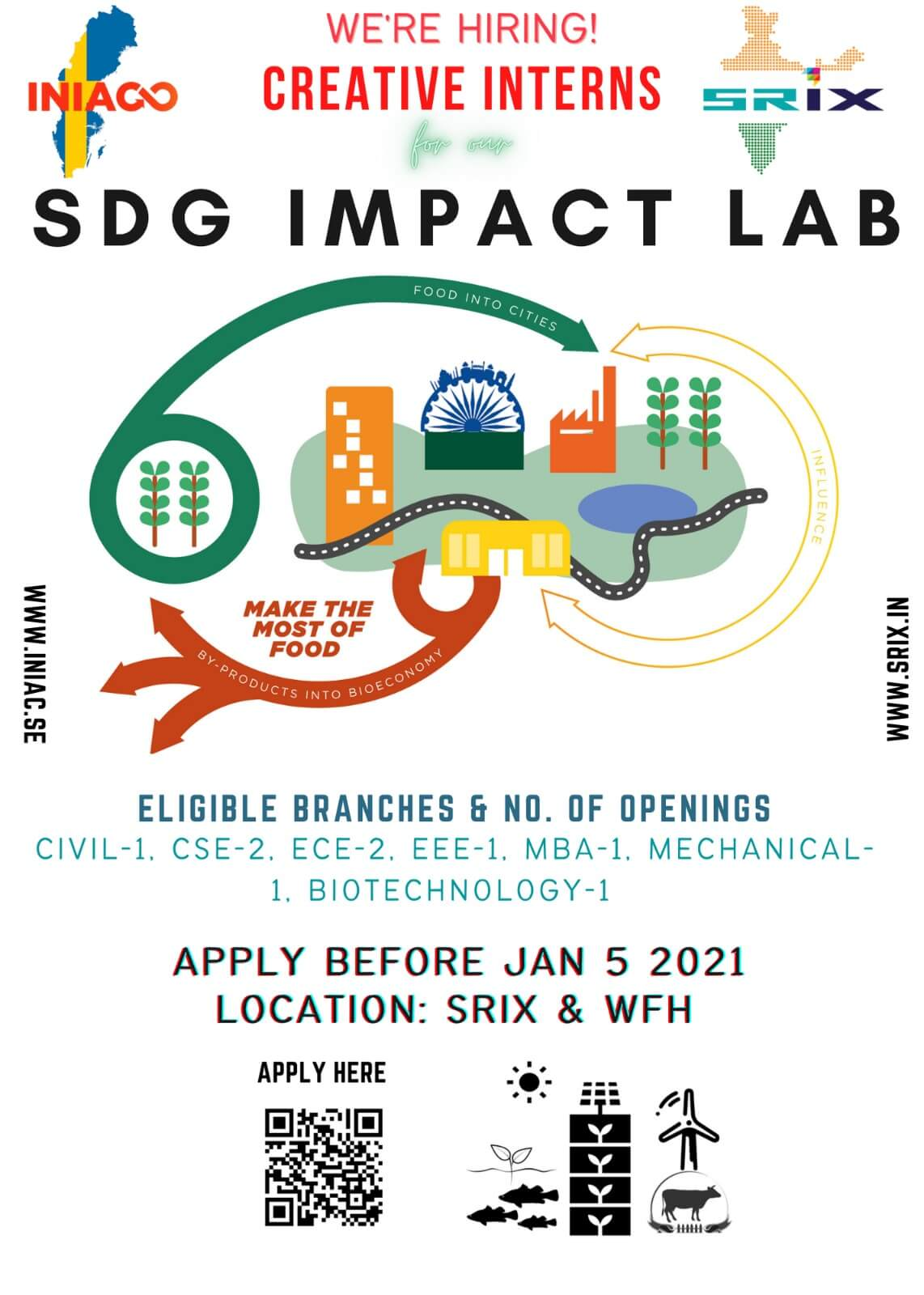 Internship Opportunity (Creative) at SDG Impact Lab, Warangal [10 Positions, 6 Months, Stipend Worth Rs. 4.5k]: Apply by Jan 5, 2021