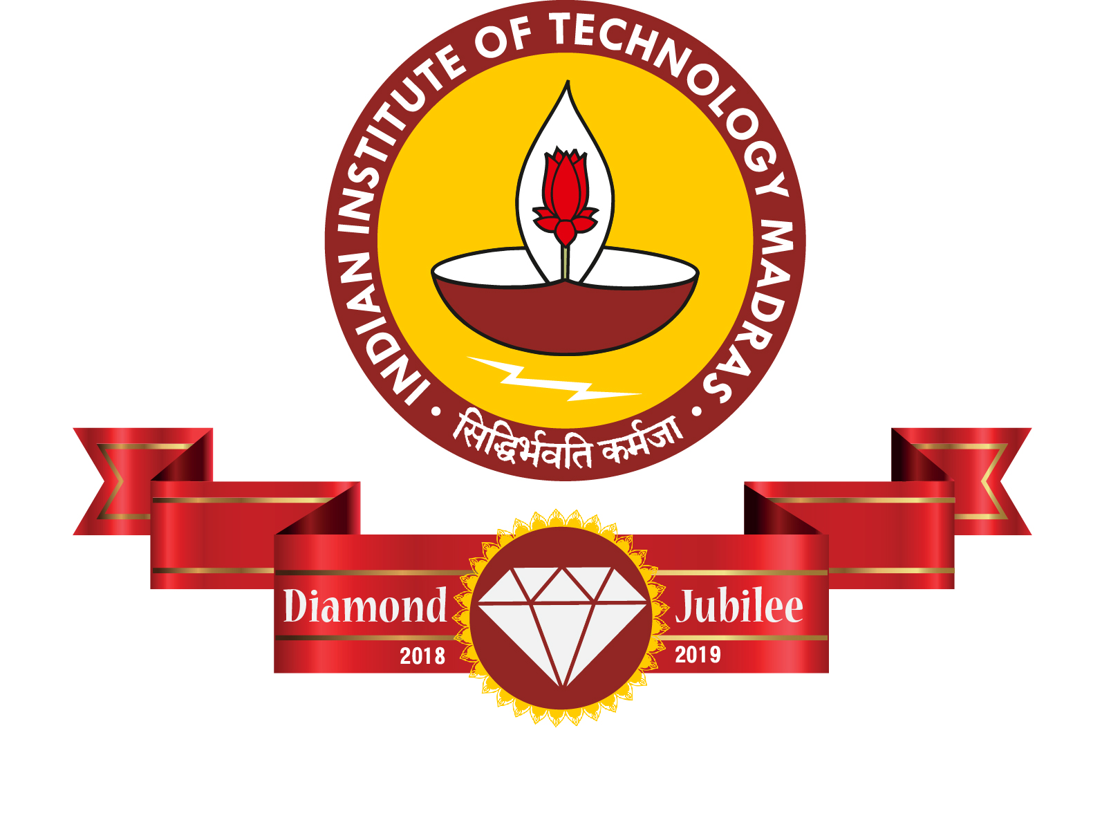 IIT Madras Software Developer