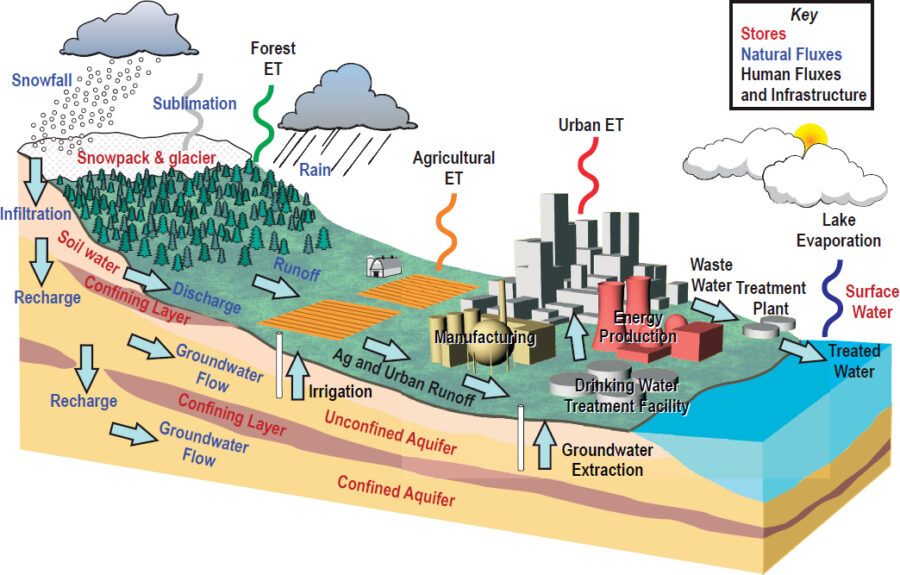Free Online Workshop on Modelling and Management of Hydrologic Extremes by NIT Warangal [Apr 9-14]: Register by Apr 7