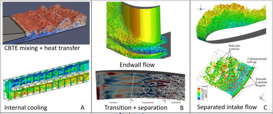 Online Course on Learning CFD HT through Industry Relevant Problems