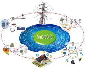 Course on Smart Grid Technology
