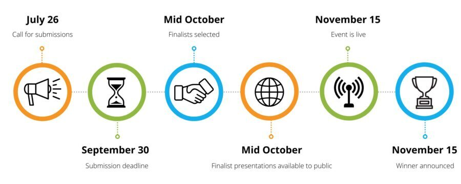 Startup Competition Timeline (1).png